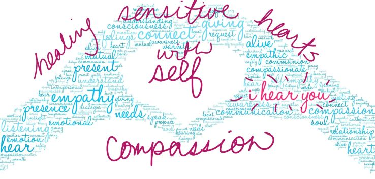 Highly Sensitive Self-Compassion